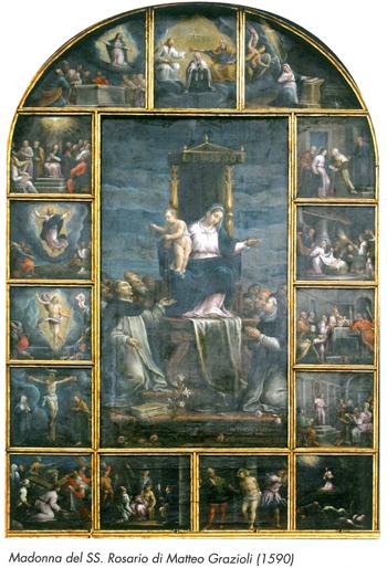 schema_chiesa_rosario